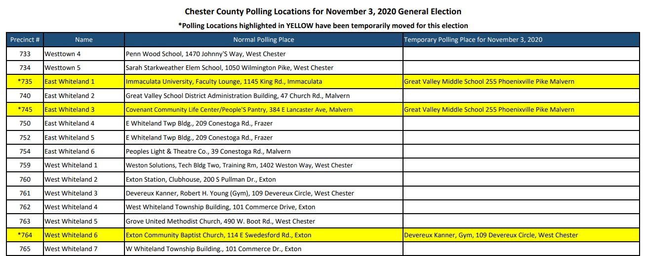 2020 Election Polling Locations