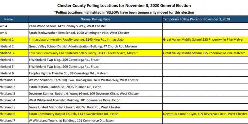 Image for Election polling location updates